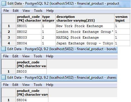 joined-table-statergy-in-database