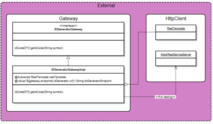 microservice-external-spring